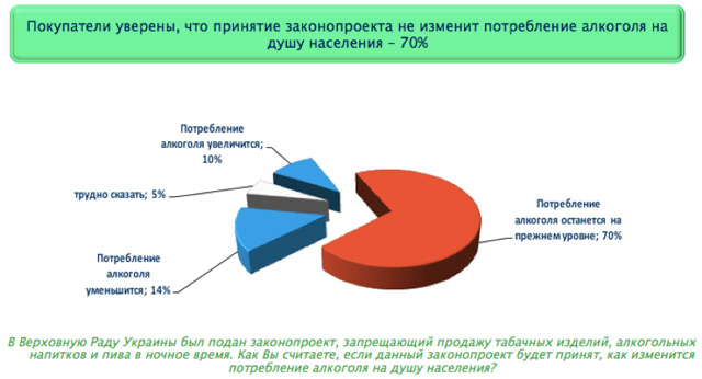 Данные КМИС, 2011 год