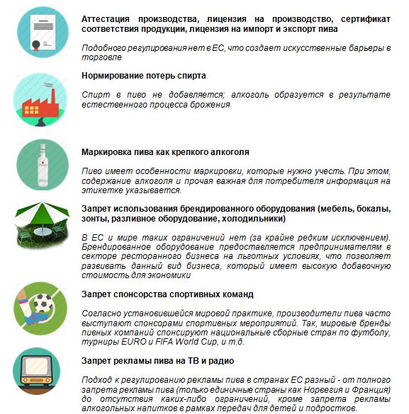 """""""Пивной"""" законопроект №2971-д"""