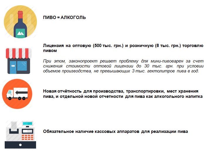 """""""Пивной"""" проект закона №2971-д"""