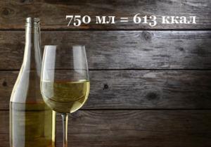 калорийность белого вина