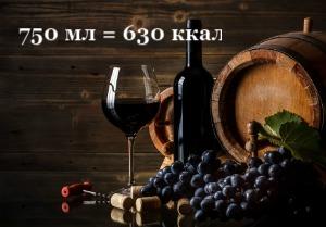 калорийность красного вина
